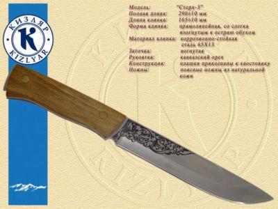 кизлярские (289)