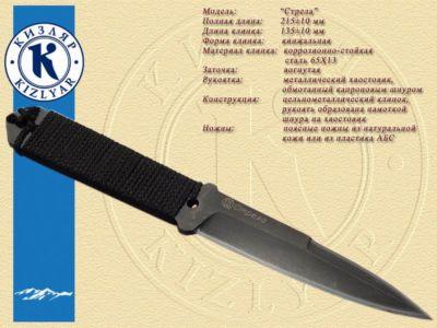 кизлярские (293)
