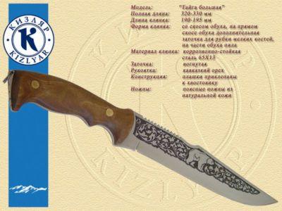 кизлярские (302)