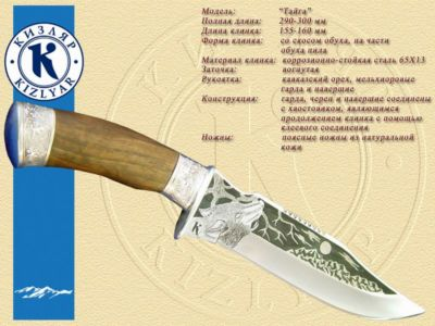 кизлярские (303)