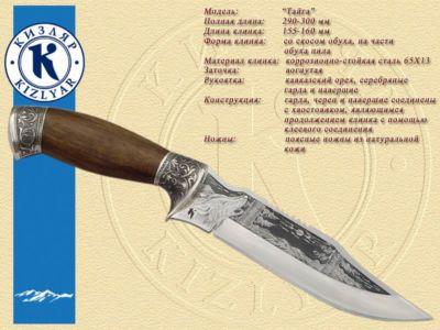 кизлярские (304)