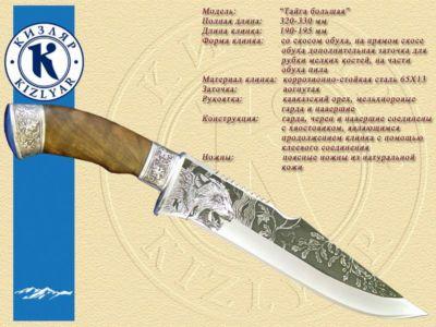 кизлярские (306)