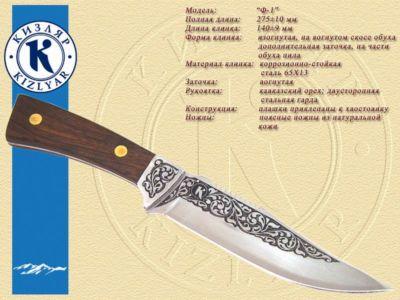 кизлярские (345)