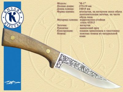 кизлярские (348)