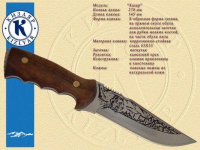 кизлярские (357)